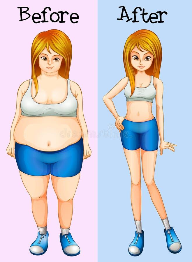 En omformning från ett fett in i en slank dam vektor illustrationer