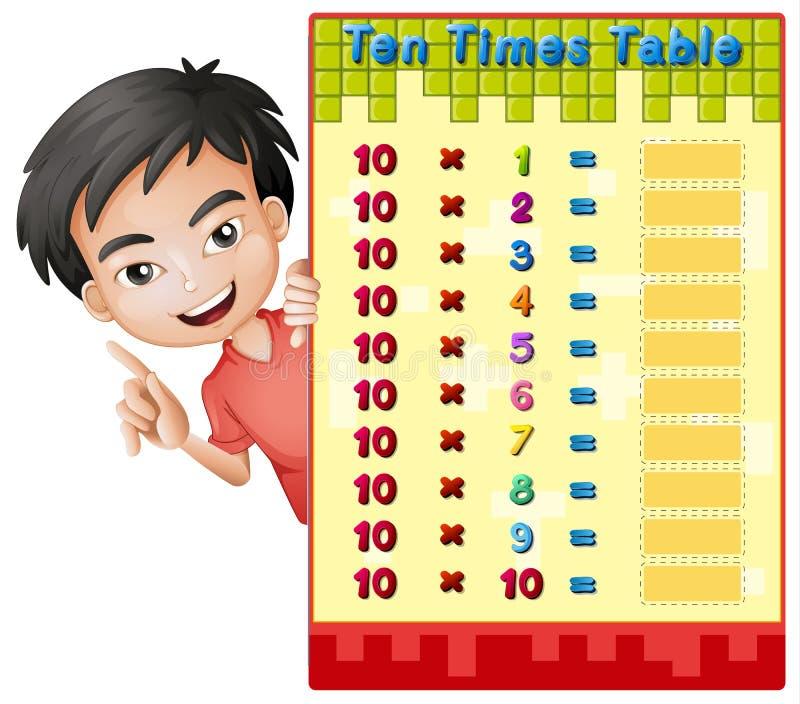 En pojke och en tabell vektor illustrationer