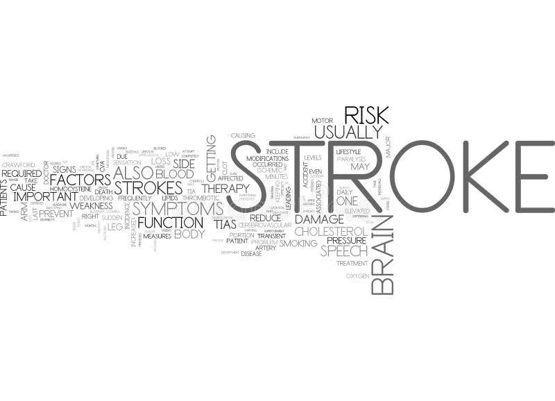 En Strokewhy är det så viktigt att läsa detta ordmoln vektor illustrationer