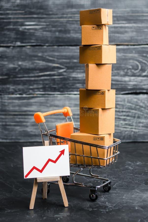 En supermarketvagn som laddas med massor av askar och röd övre pil Begreppet av ökande försäljningar, ökande konsumentkapacitet arkivfoto