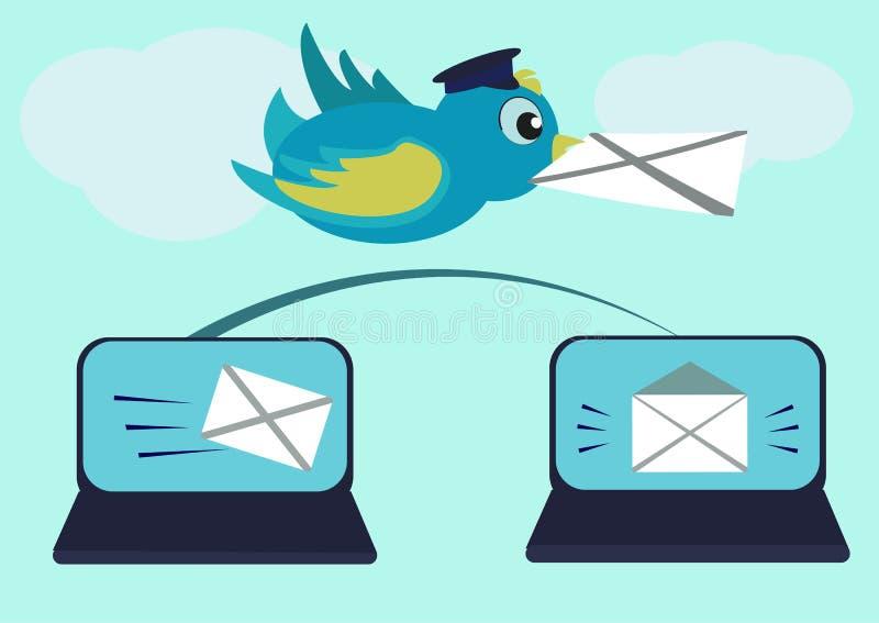 En tecknad filmfågel bär in hennes näbb en bokstav från en bärbar dator royaltyfri illustrationer