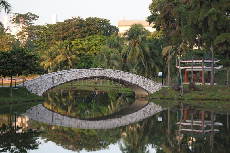 En trädgård parkerar med en brokorsning över en sjö royaltyfri foto