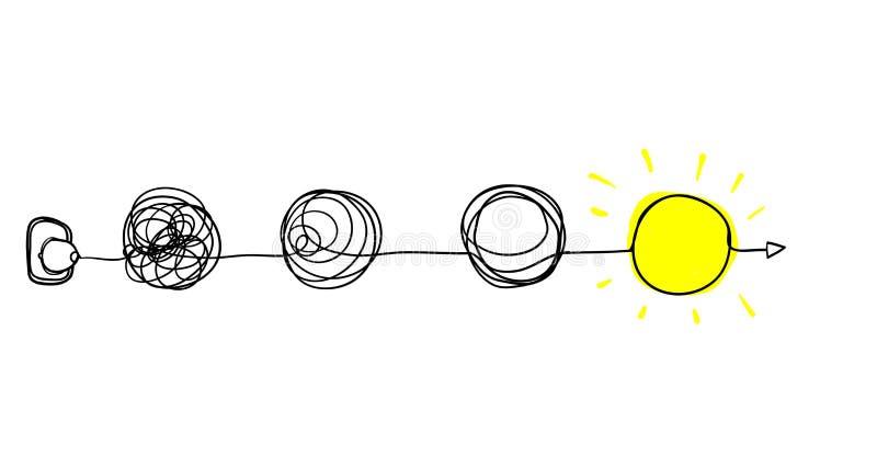 En uppsättning handdragna, smutsiga symbolrader med symboler med skriptet runt element, ett koncept för övergång från komplicerat vektor illustrationer