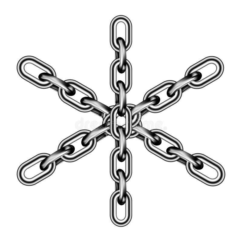Encadenamiento del hierro libre illustration