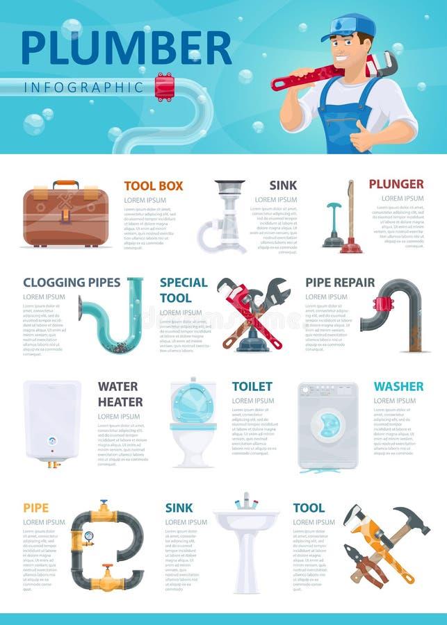 Encanador profissional Service Infographic Template ilustração stock
