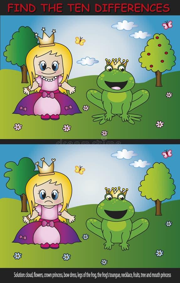 Encontre a diferença ilustração royalty free