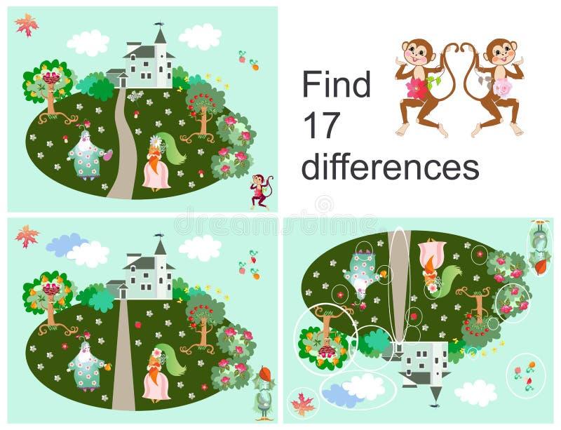 Encontre 17 diferenças Jogo da criança Imagem tirada mão com caráteres alegres ilustração do vetor