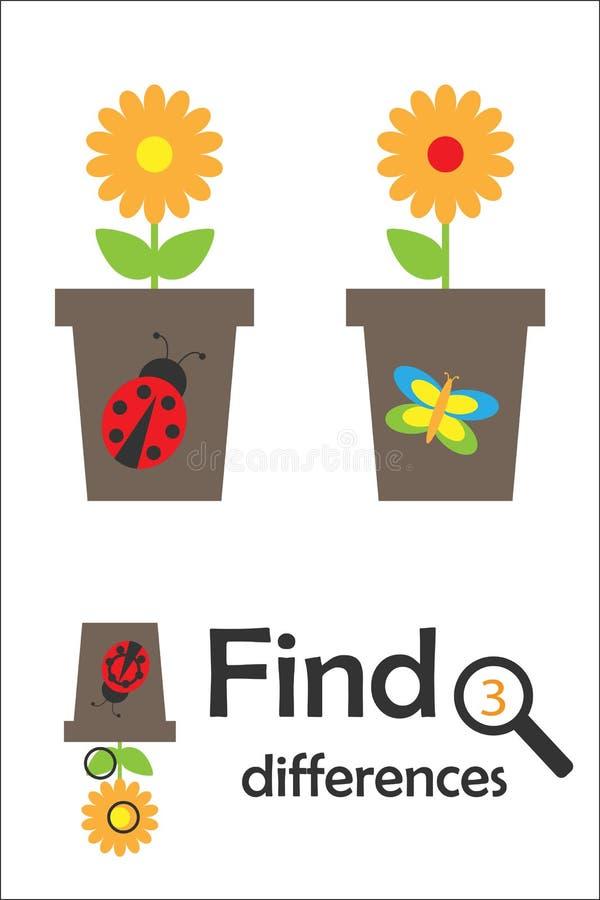 Encuentre 3 diferencias, juego para los niños, pote con la flor en el estilo de la historieta, juego para los niños, actividad pr ilustración del vector