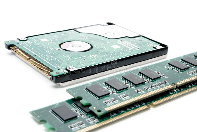 Endencomputer-RAM-codierte Karte der harten Platte lizenzfreies stockfoto