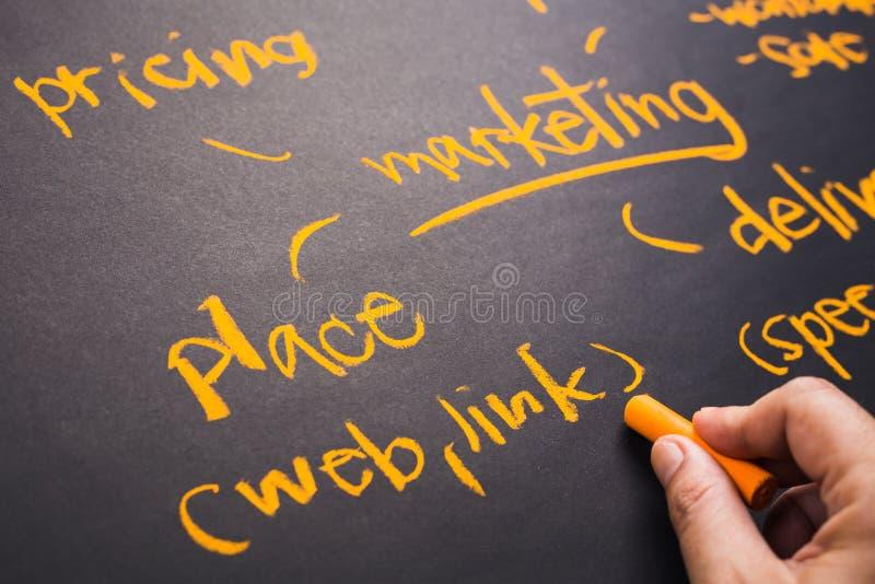 Endroit pour le marketing en ligne image libre de droits