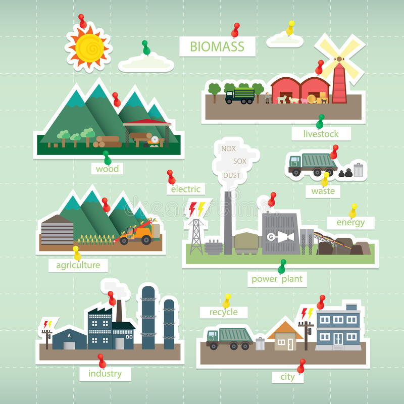 Energía de la biomasa stock de ilustración