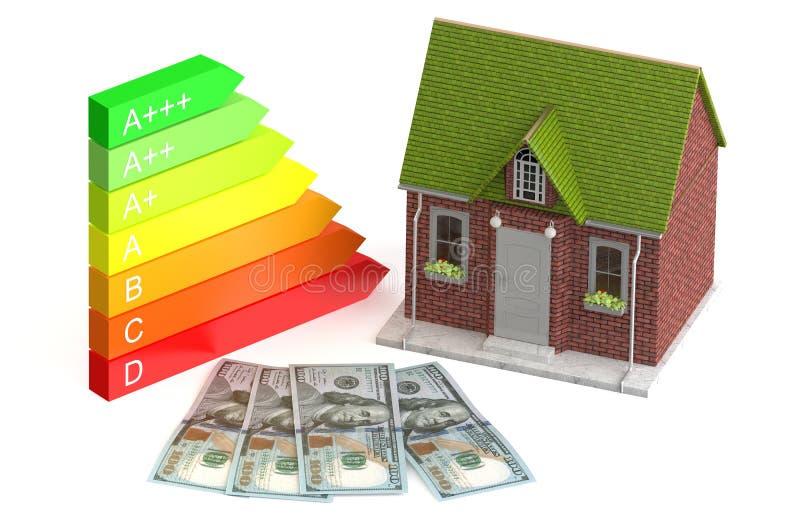 Energía del ahorro y de la economía ilustración del vector