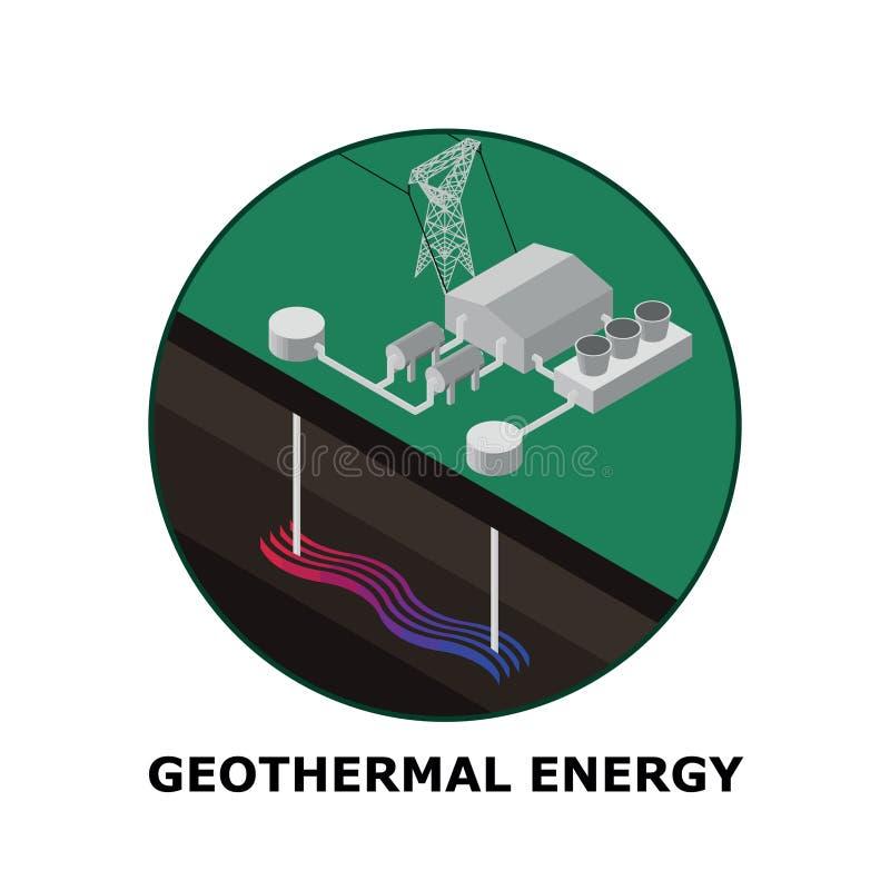 Energía geotérmica, fuentes de energía renovable - parte 7 ilustración del vector