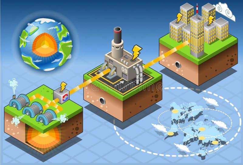 Energía geotérmica isométrica de Infographic que cosecha el diagrama libre illustration
