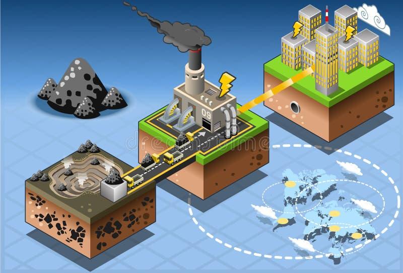 Energía isométrica del carbono de Infographic que cosecha el diagrama stock de ilustración