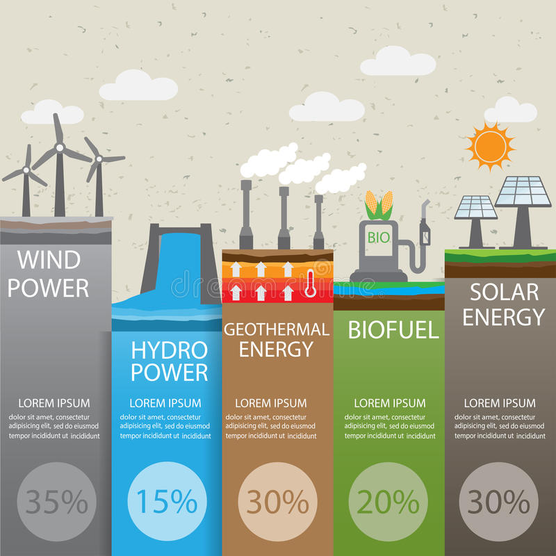 Energía renovable ilustración del vector