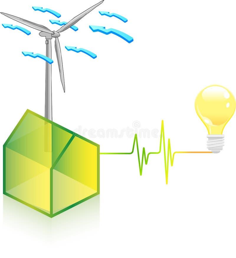 Energía verde alternativa o concepto de la casa verde libre illustration