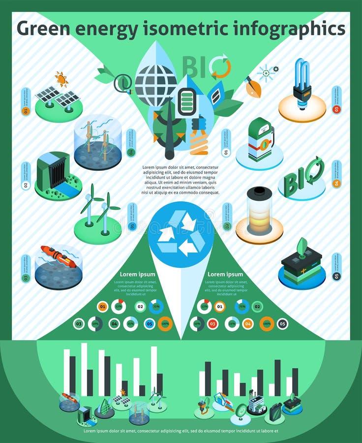 Energía verde Infographics isométrico stock de ilustración