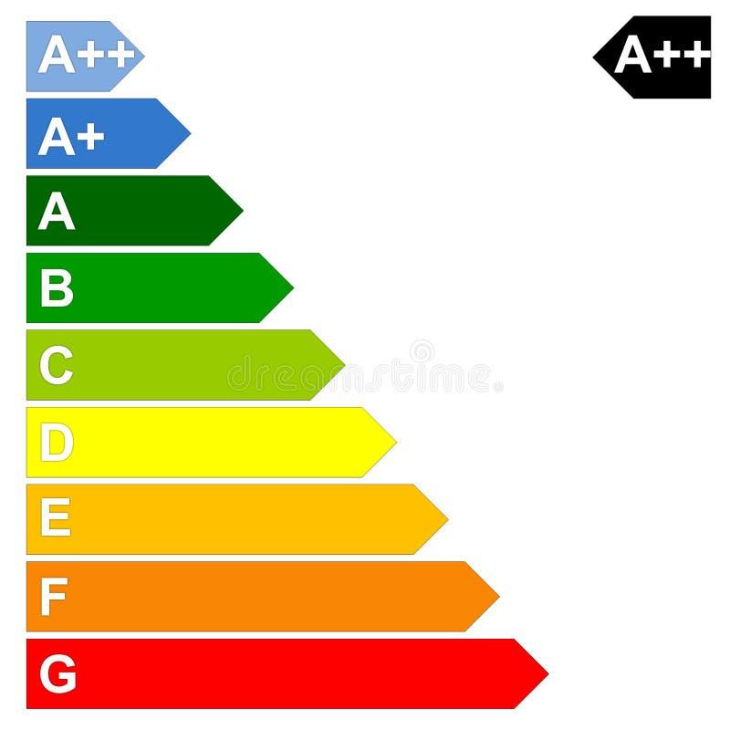Energetyczna efficency skala ilustracji