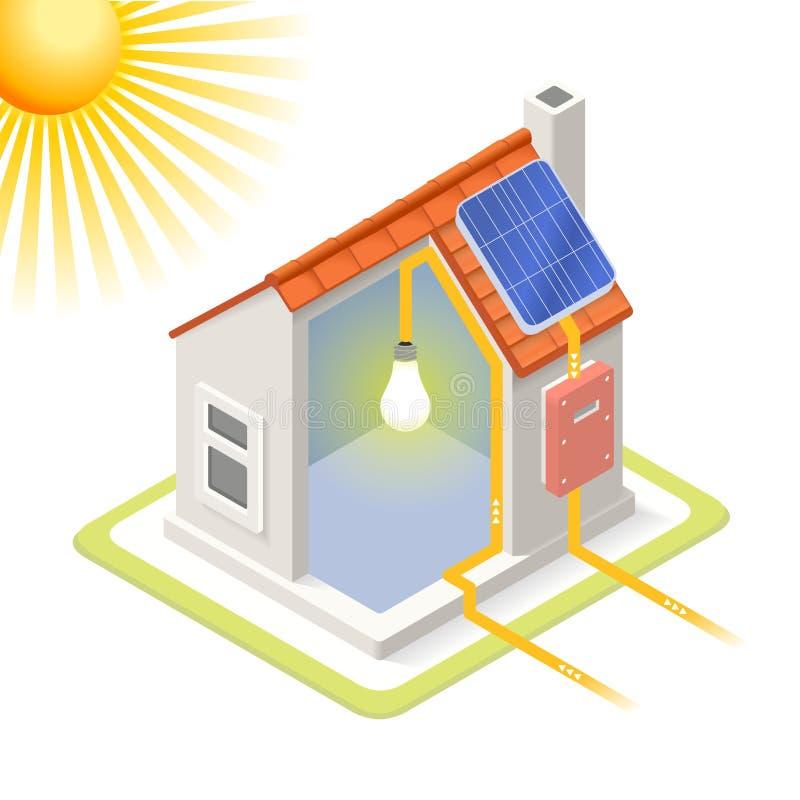 Energetycznego łańcuchu 03 Budować Isometric royalty ilustracja