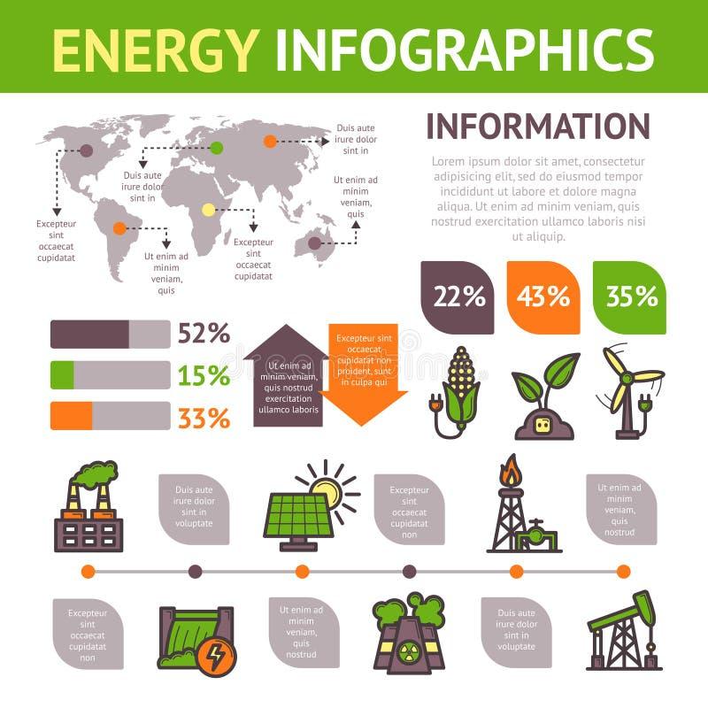 Energetyczny infographics set ilustracja wektor