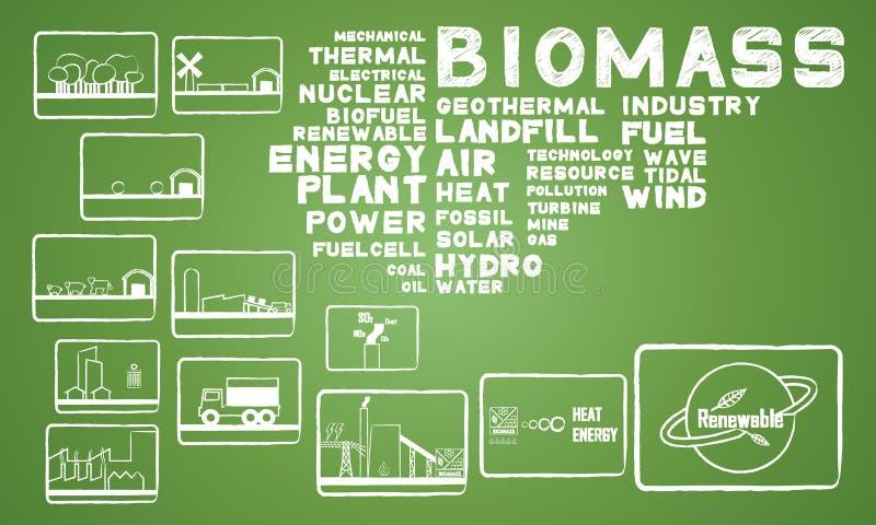 Energia da biomassa ilustração royalty free