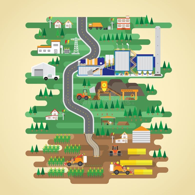 Energia da biomassa ilustração stock
