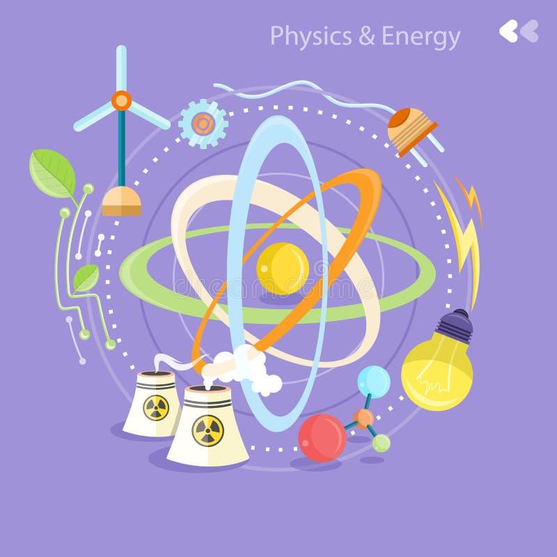 Energia da física ilustração do vetor