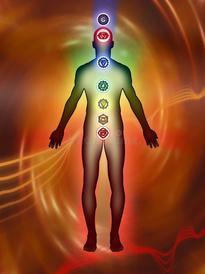Energia de Chakra ilustração royalty free