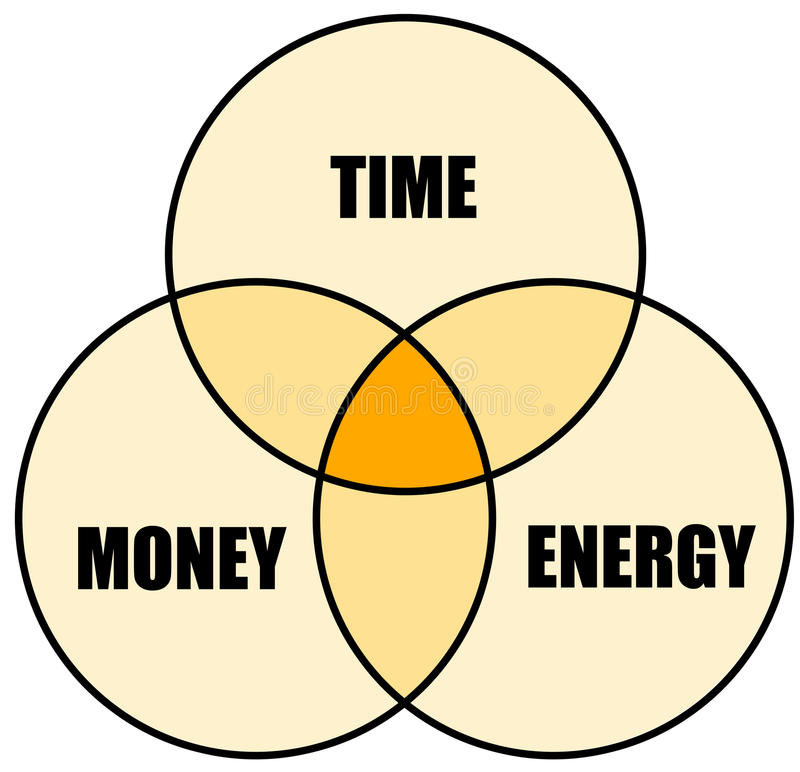 Energia dei soldi di tempo illustrazione di stock