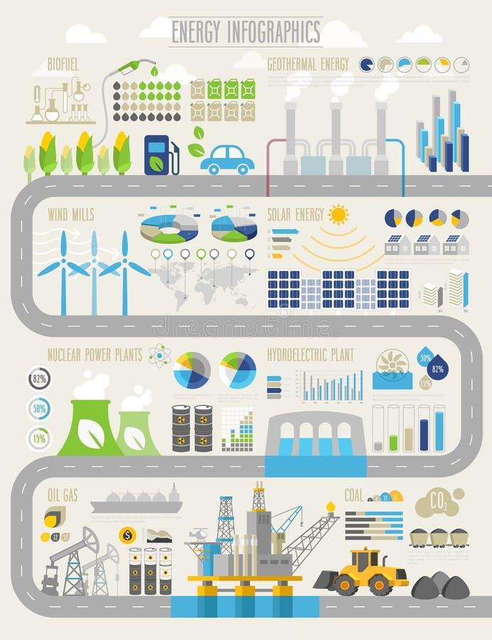 Energia e grupo de Infographic da ecologia ilustração royalty free