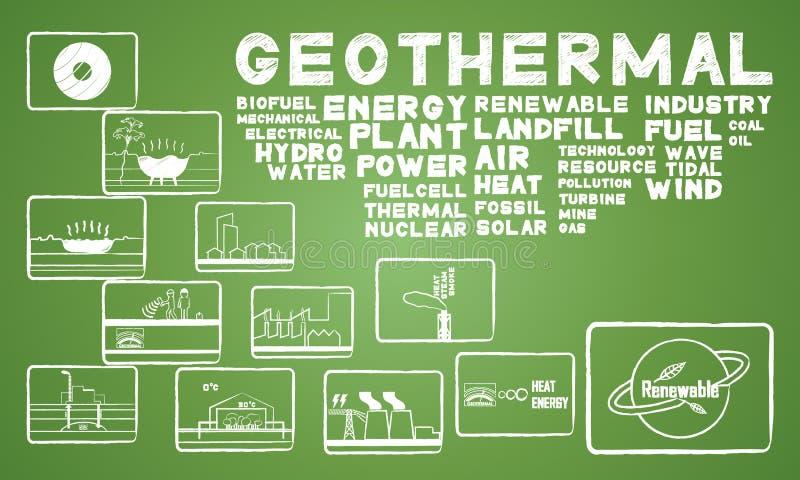 Energia geotérmica ilustração stock