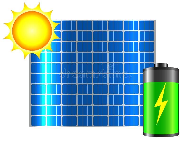 Energia limpa ilustração stock