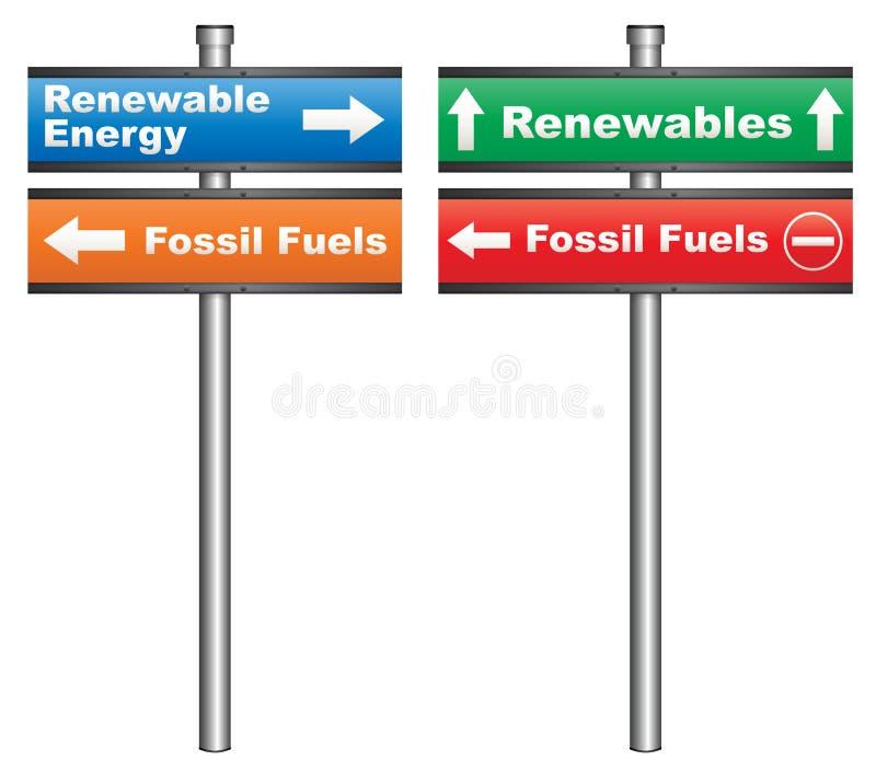 Energia Odnawialna lub Skamieniały Tankujemy zdjęcie stock