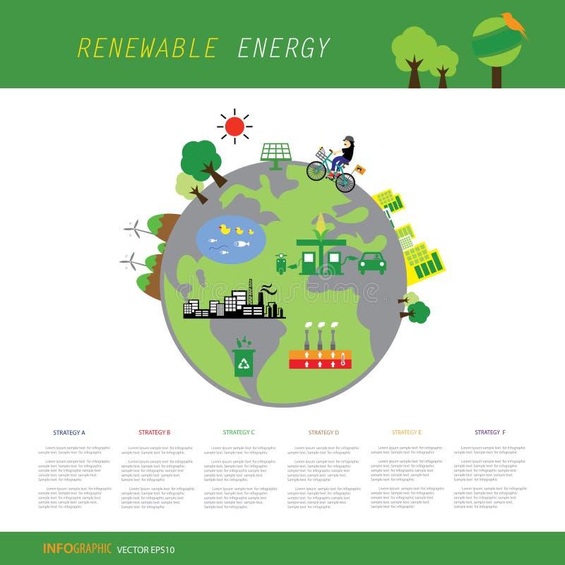A energia renovável da carta da informação biogreen a ecologia ilustração royalty free