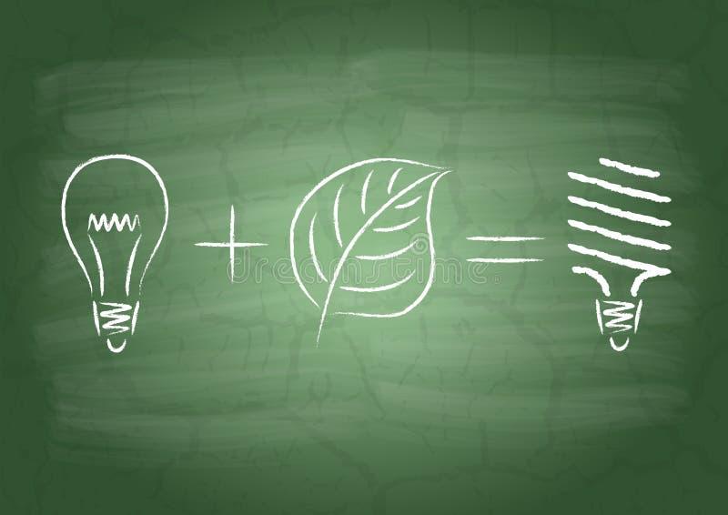 Energie - besparingslamp stock illustratie