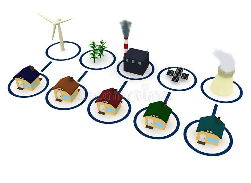Energie: Huizen door Diverse Energiebronnen worden aangedreven die vector illustratie