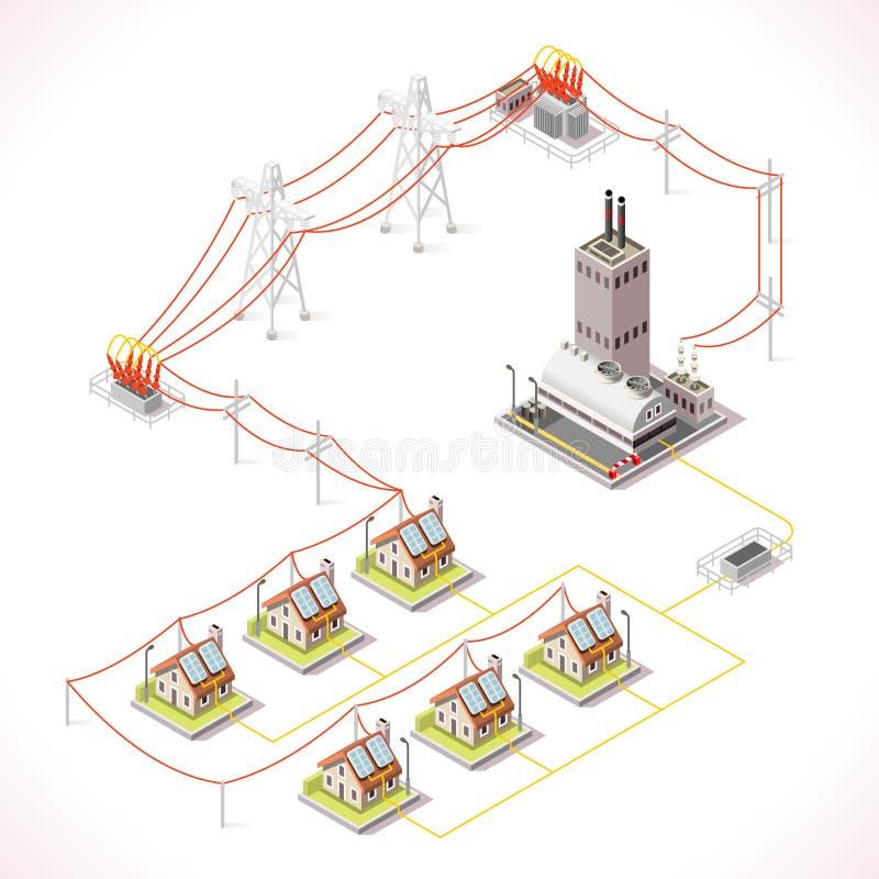 Energie 13 Isometrische Infographic stock illustratie