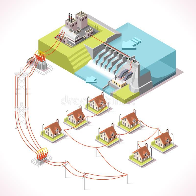 Energie 14 Isometrische Infographic royalty-vrije illustratie