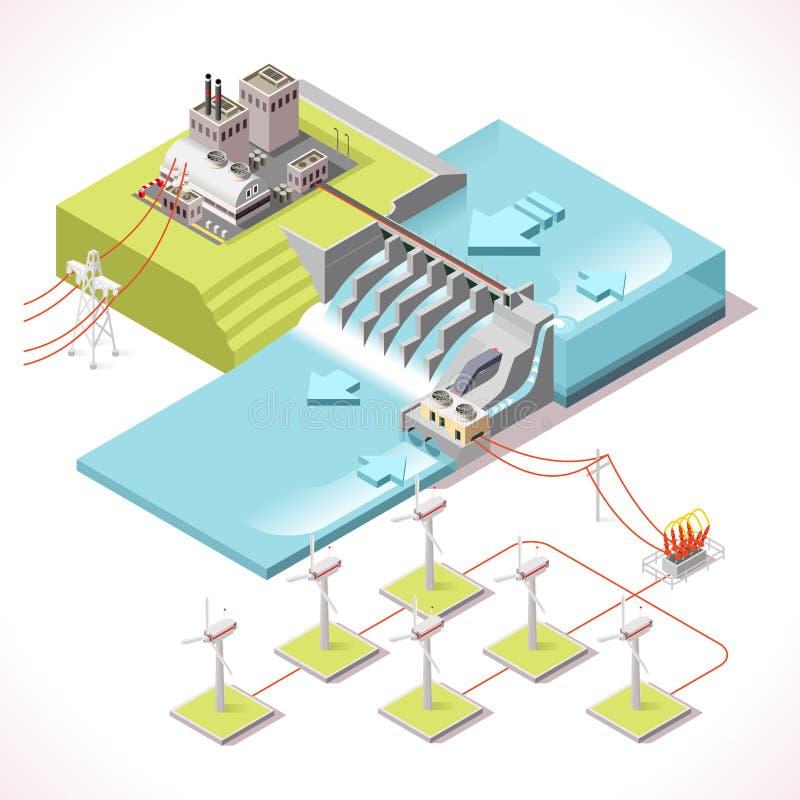 Energie 15 Isometrische Infographic royalty-vrije illustratie