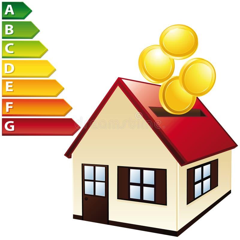 Energiebalanshuis. Het concept van de begroting. vector illustratie