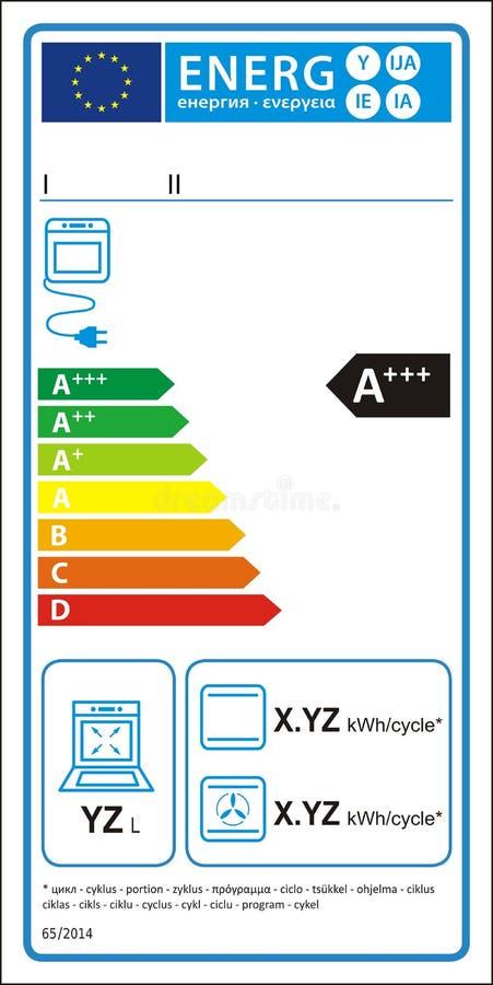 Energiebewertungs-Diagrammaufkleber des elektrischen Ofens neuer vektor abbildung