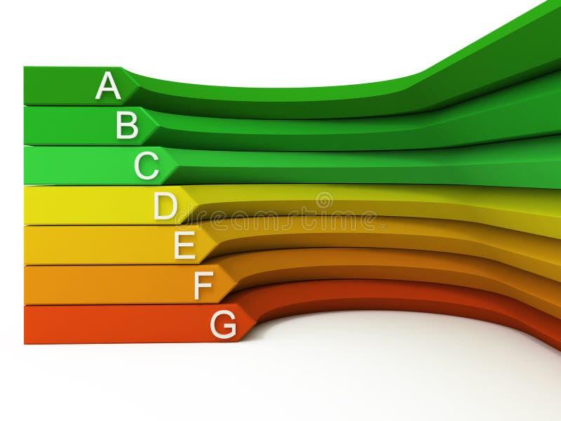Energieeffizienz lizenzfreie abbildung