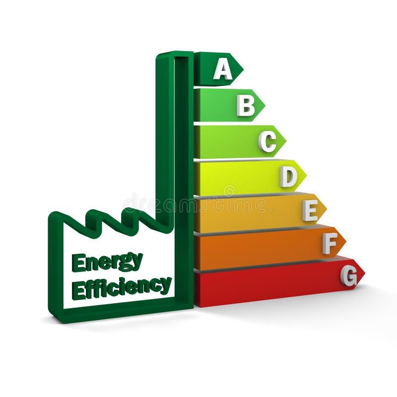 Energieeffizienz-Bewertungs-Diagramm vektor abbildung
