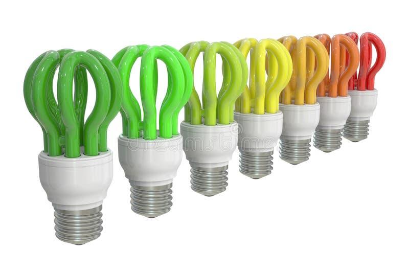 Energieeffizienzdiagramm mit Einsparungslampenkonzept, Wiedergabe 3D stock abbildung