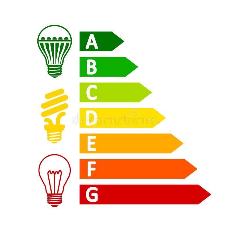 Energieeffizienzkonzeptdiagramm mit Klassifikationsdiagramm, verschiedene Birnen des Vergleiches – Vektor auf Lager vektor abbildung
