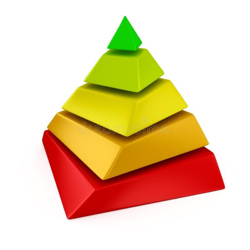 Energieeffizienzpyramide stock abbildung