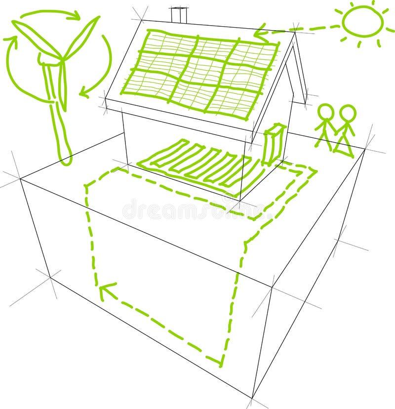 Energieenskizzen Stockbild
