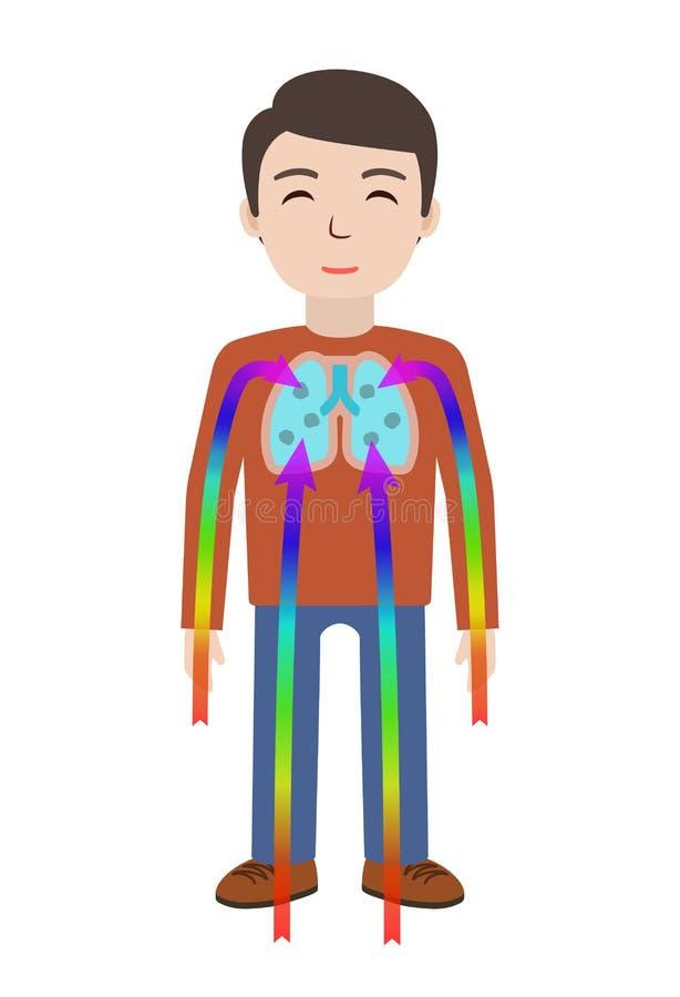 Energieheilen Mann heilen sich mit Energiefeld Pranic Heilen vektor abbildung