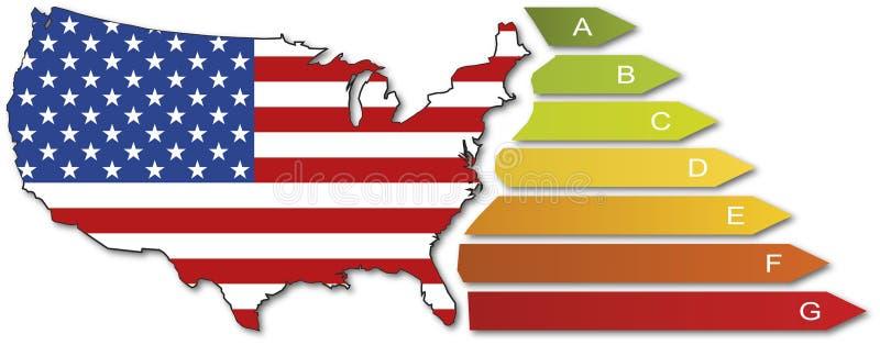Energieklasse USA lizenzfreie abbildung